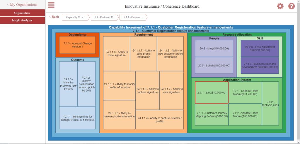 dashboard-resource-allocation