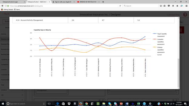 graph gap